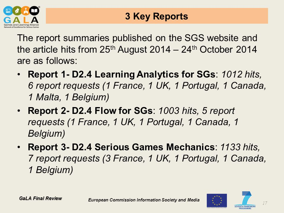 GaLA Final Review European Commission Information Society and Media 3 Key Reports The report summaries published on the SGS website and the article hits from 25 th August 2014 – 24 th October 2014 are as follows: Report 1- D2.4 Learning Analytics for SGs: 1012 hits, 6 report requests (1 France, 1 UK, 1 Portugal, 1 Canada, 1 Malta, 1 Belgium) Report 2- D2.4 Flow for SGs: 1003 hits, 5 report requests (1 France, 1 UK, 1 Portugal, 1 Canada, 1 Belgium) Report 3- D2.4 Serious Games Mechanics: 1133 hits, 7 report requests (3 France, 1 UK, 1 Portugal, 1 Canada, 1 Belgium) 17