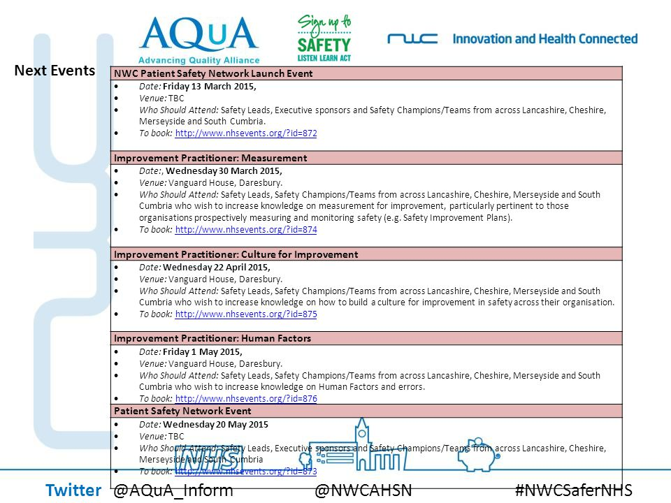 Next Events Twitter@AQuA_Inform@NWCAHSN#NWCSaferNHS NWC Patient Safety Network Launch Event  Date: Friday 13 March 2015,  Venue: TBC  Who Should At