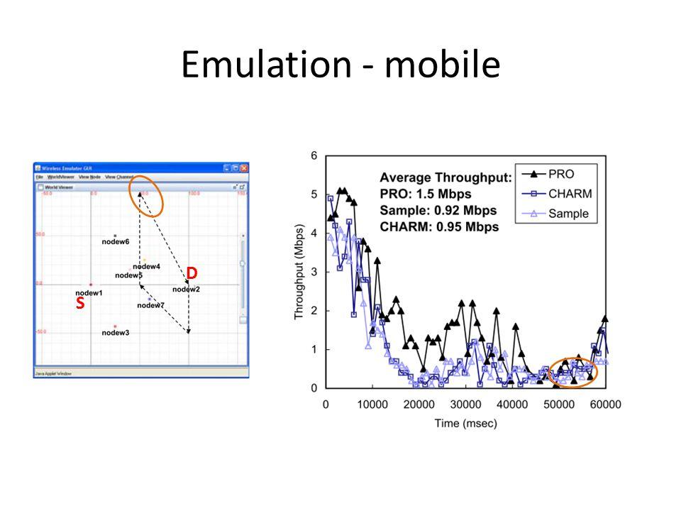 Emulation - mobile S D