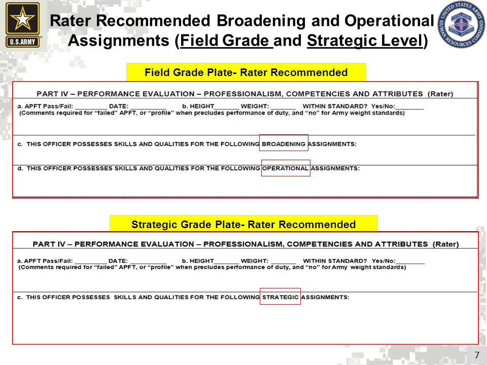 7 Field Grade Plate- Rater Recommended Strategic Grade Plate- Rater Recommended Rater Recommended Broadening and Operational Assignments (Field Grade