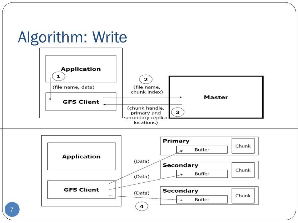Algorithm: Write (contd…) 8