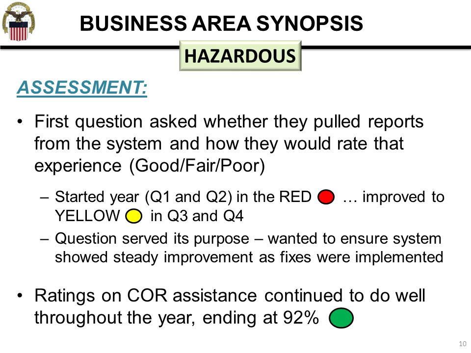 10 ASSESSMENT: First question asked whether they pulled reports from the system and how they would rate that experience (Good/Fair/Poor) –Started year (Q1 and Q2) in the RED … improved to YELLOW in Q3 and Q4 –Question served its purpose – wanted to ensure system showed steady improvement as fixes were implemented Ratings on COR assistance continued to do well throughout the year, ending at 92% BUSINESS AREA SYNOPSIS HAZARDOUS