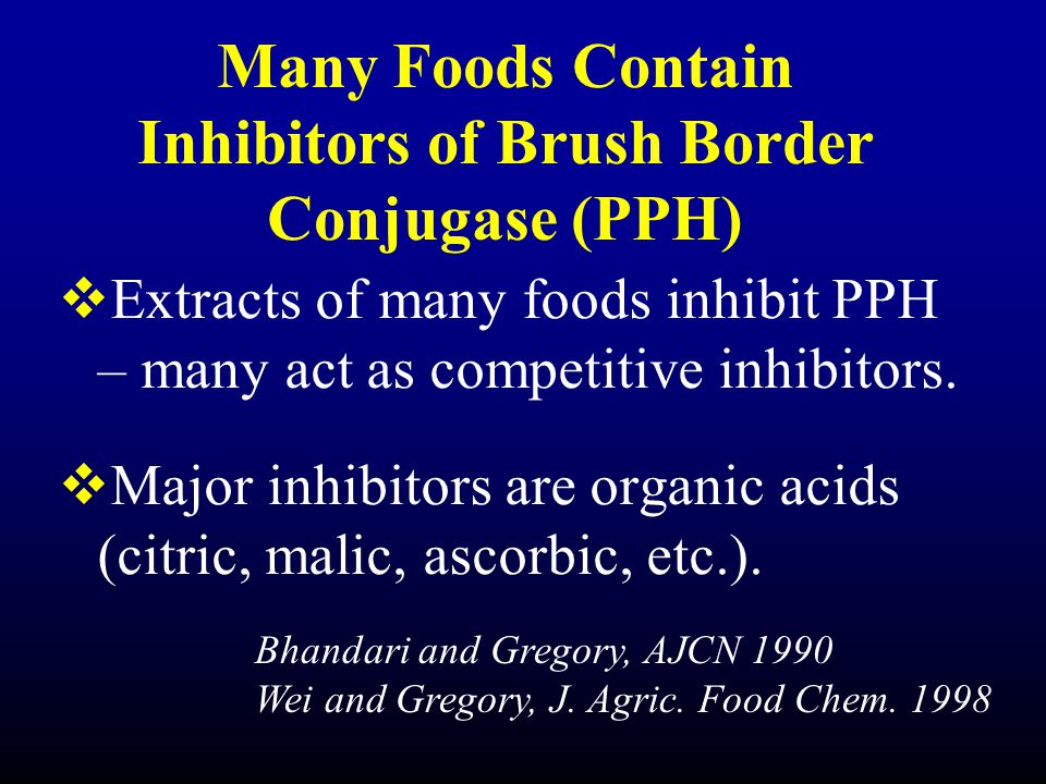 Many Foods Contain Inhibitors of Brush Border Conjugase (PPH)  Extracts of many foods inhibit PPH – many act as competitive inhibitors.