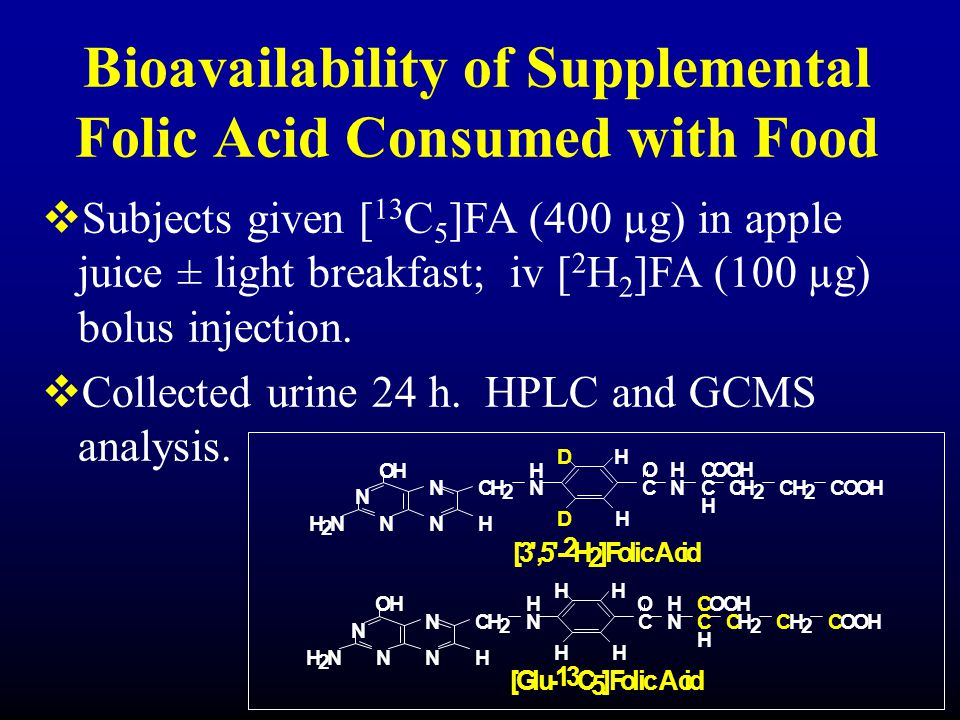 Bioavailability of Supplemental Folic Acid Consumed with Food  Subjects given [ 13 C 5 ]FA (400 µg) in apple juice ± light breakfast; iv [ 2 H 2 ]FA (100 µg) bolus injection.