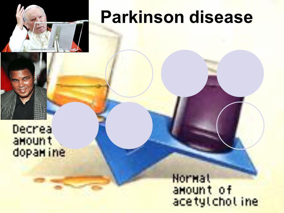 Parkinson's disease (bradykinesia, akinesia, rigidity, tremor, postural disturbances) Huntington's disease (hyperkinesia)