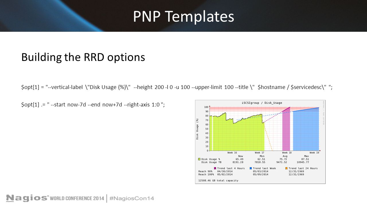 PNP Templates Building the RRD options $opt[1] = --vertical-label \ Disk Usage (%)\ --height 200 -l 0 -u 100 --upper-limit 100 --title \ $hostname / $servicedesc\ ; $opt[1].= --start now-7d --end now+7d --right-axis 1:0 ;