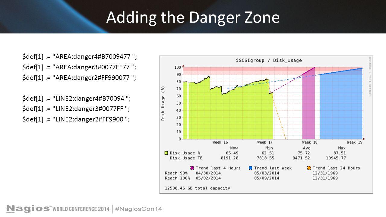Adding the Danger Zone $def[1].= AREA:danger4#B7009477 ; $def[1].= AREA:danger3#0077FF77 ; $def[1].= AREA:danger2#FF990077 ; $def[1].= LINE2:danger4#B70094 ; $def[1].= LINE2:danger3#0077FF ; $def[1].= LINE2:danger2#FF9900 ;