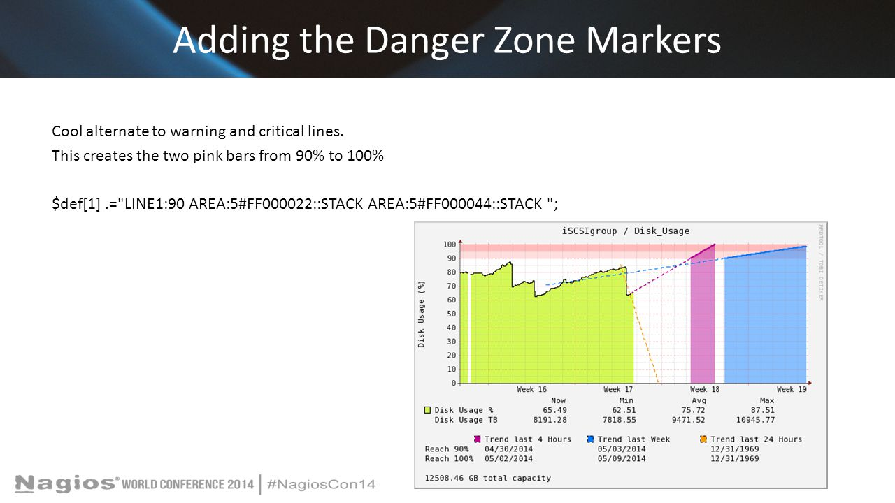 Adding the Danger Zone Markers Cool alternate to warning and critical lines. This creates the two pink bars from 90% to 100% $def[1].=