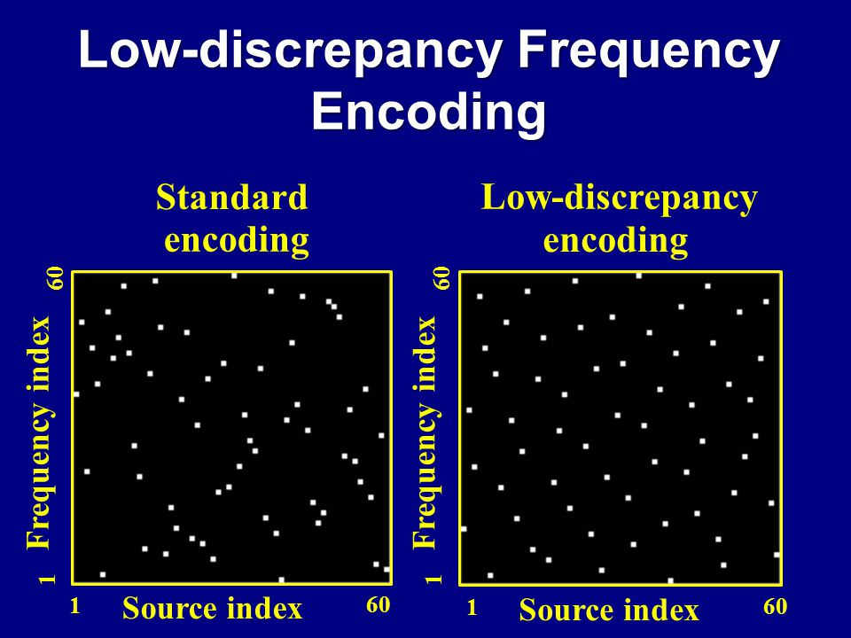 Low-discrepancy Frequency Encoding Frequency index 1 60 Source index 1 60 Source index 1 60 Low-discrepancy encoding Standard Frequency index 1 60 Frequency index 1 60