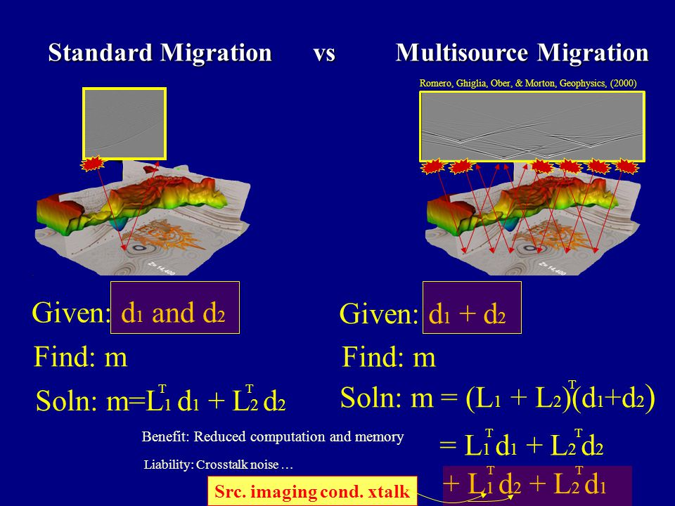 Standard Migration vs Multisource Migration Benefit: Reduced computation and memory Liability: Crosstalk noise … Given: d 1 and d 2 Find: m Soln: m=L