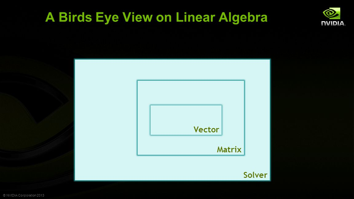 © NVIDIA Corporation 2013 Thurst: STL-like CUDA Template Library Device and host vector class thrust::host_vector H(10, 1.f); thrust::device_vector D = H; Iterators thrust::fill(D.begin(), D.begin()+5, 42.f); float* raw_ptr = thrust::raw_pointer_cast(D); Algorithms Sort, reduce, transformation, scan,..