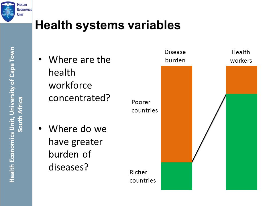 Health Economics Unit, University of Cape Town South Africa Health systems variables Where are the health workforce concentrated.