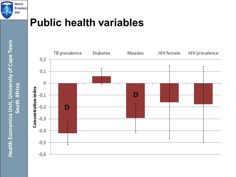 Health Economics Unit, University of Cape Town South Africa Public health variables.. D D