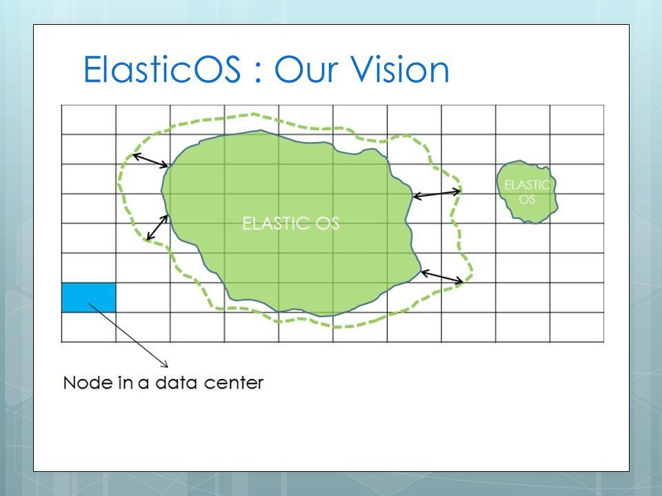 ElasticOS : Our Vision 4