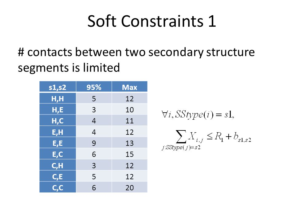 Soft Constraints 2 Upper and lower bounds for #contacts between two beta strands