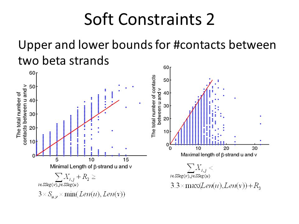 Soft Constraints 3 Statistics shows that only 3.4% of loop segments that have a contact between the start and end residues.