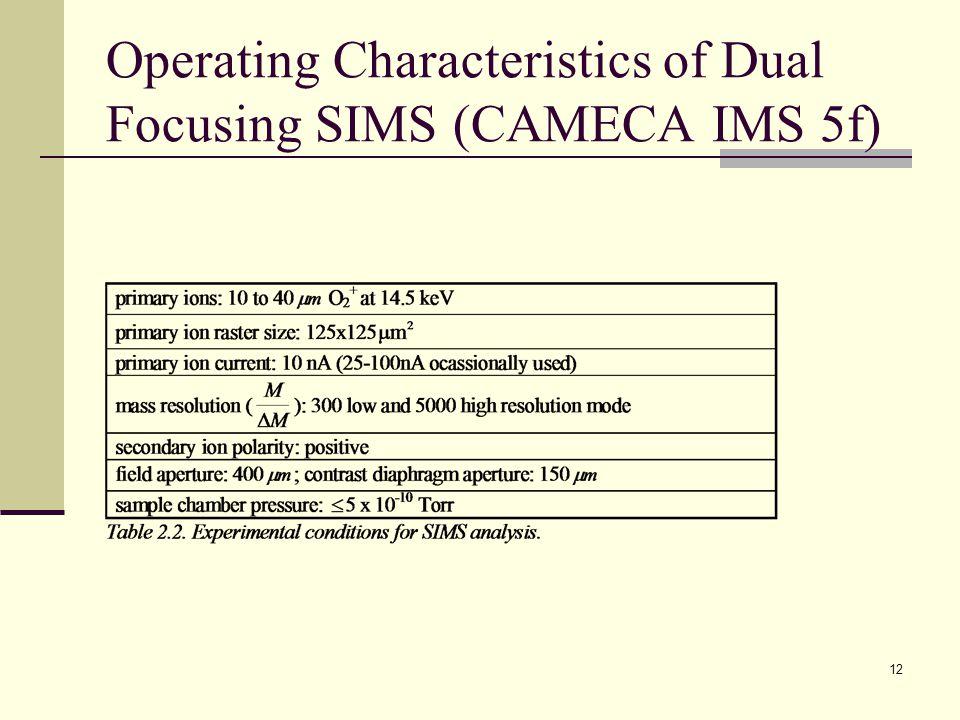 Operating Characteristics of Dual Focusing SIMS (CAMECA IMS 5f) 12