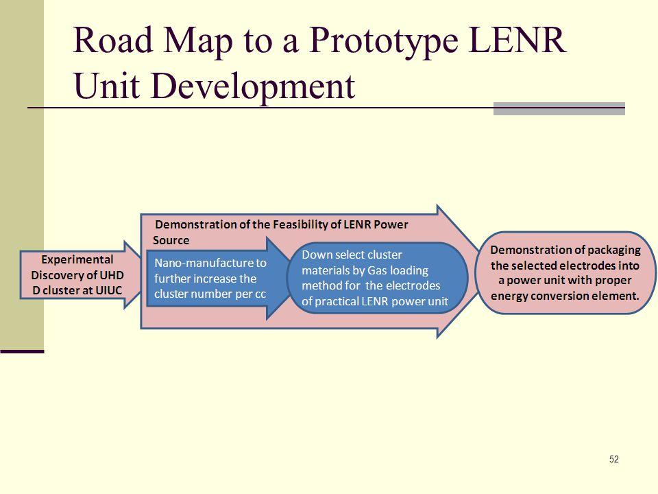 Road Map to a Prototype LENR Unit Development 52