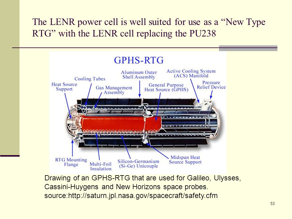 """The LENR power cell is well suited for use as a """"New Type RTG"""" with the LENR cell replacing the PU238 53 Drawing of an GPHS-RTG that are used for Gali"""