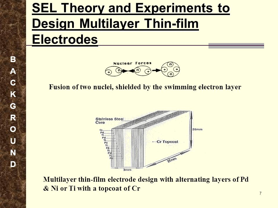 SEL Theory and Experiments to Design Multilayer Thin-film Electrodes BACKGROUNDBACKGROUND Fusion of two nuclei, shielded by the swimming electron laye
