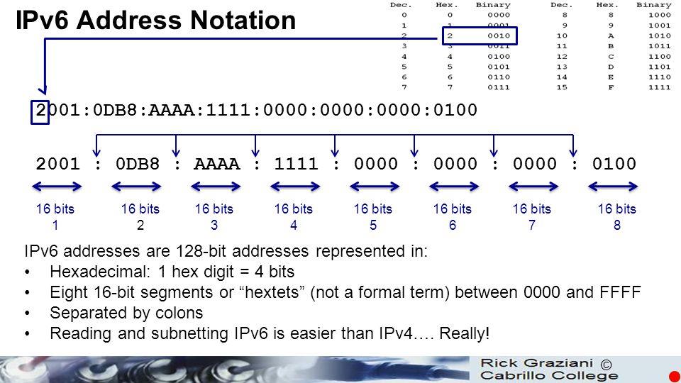 "© IPv6 Address Notation IPv6 addresses are 128-bit addresses represented in: Hexadecimal: 1 hex digit = 4 bits Eight 16-bit segments or ""hextets"" (not"