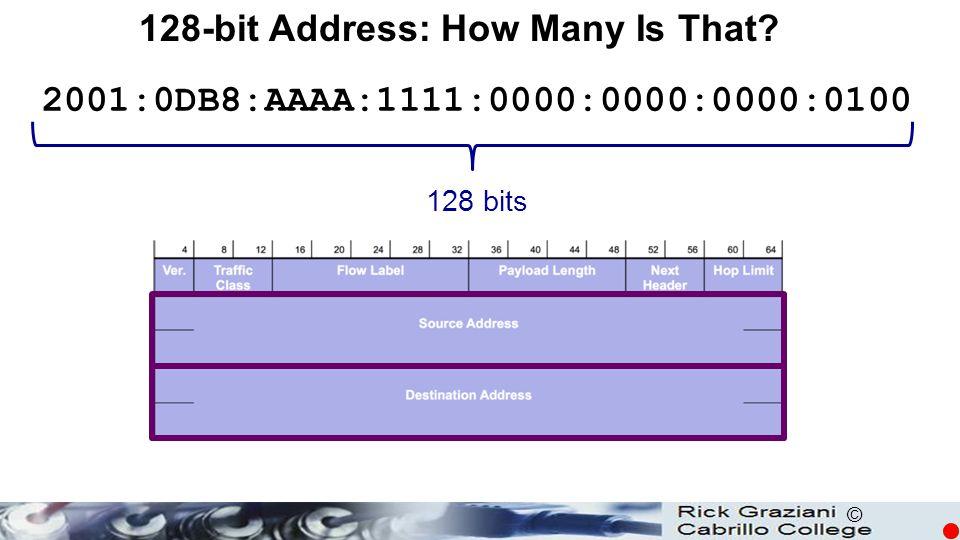 © 128-bit Address: How Many Is That? 2001:0DB8:AAAA:1111:0000:0000:0000:0100 128 bits