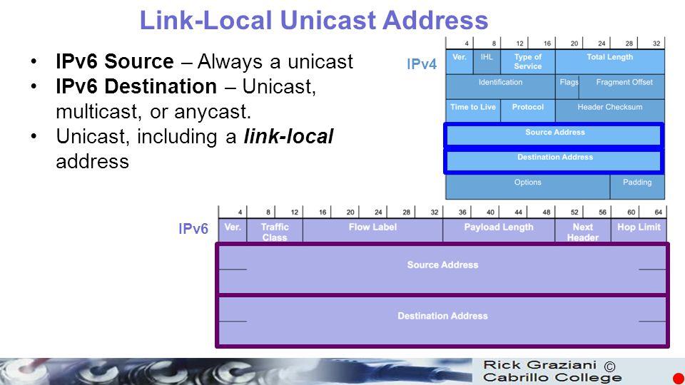 © Link-Local Unicast Address IPv6 Source – Always a unicast IPv6 Destination – Unicast, multicast, or anycast. Unicast, including a link-local address