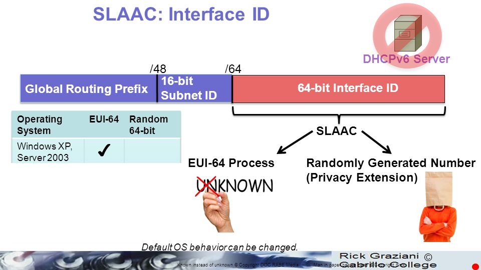 © SLAAC: Interface ID Global Routing Prefix 64-bit Interface ID 16-bit Subnet ID /64 /48 EUI-64 ProcessRandomly Generated Number (Privacy Extension) S