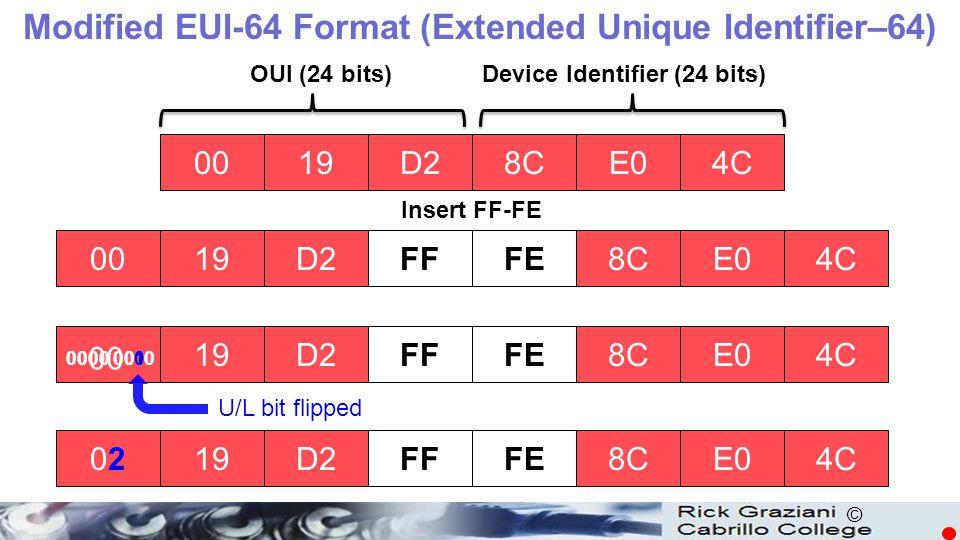 © Modified EUI-64 Format (Extended Unique Identifier–64) 0019D28CE04C OUI (24 bits)Device Identifier (24 bits) 0019D28CE04CFFFE 19D28CE04CFFFE 0000 00