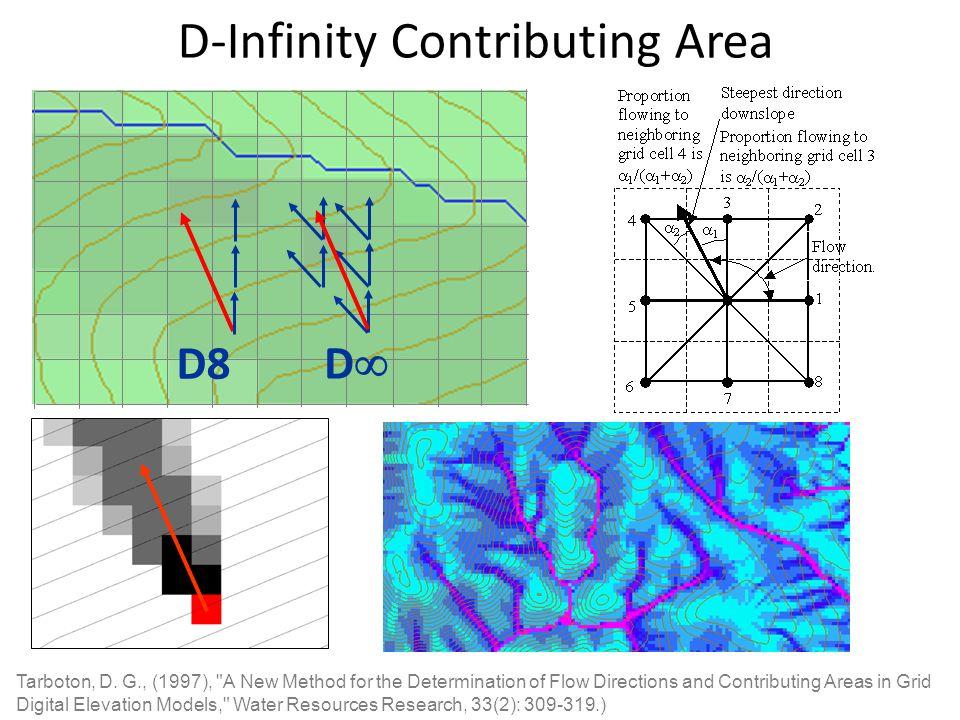 D-Infinity Contributing Area Tarboton, D. G., (1997),