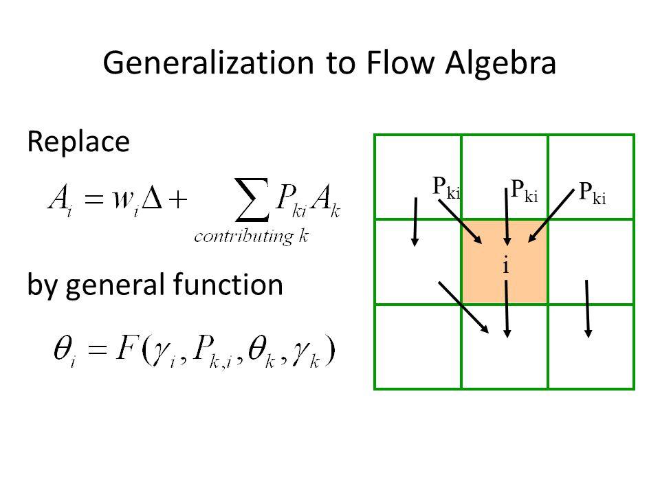 Generalization to Flow Algebra P ki i Replace by general function