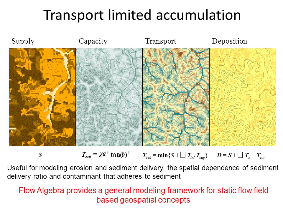 SupplyCapacityTransportDeposition 22 )tan(bT cap aa    },min{ capinout TTST   in TTSD Transport limited accumulation Useful for modeling erosion and sediment delivery, the spatial dependence of sediment delivery ratio and contaminant that adheres to sediment S Flow Algebra provides a general modeling framework for static flow field based geospatial concepts