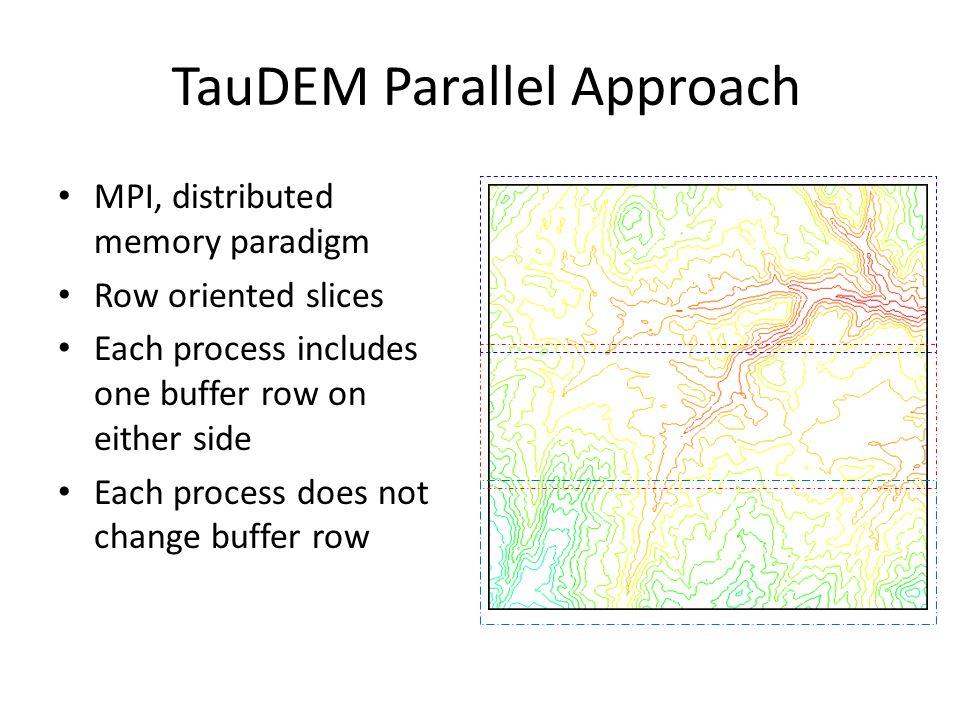 TauDEM Parallel Approach MPI, distributed memory paradigm Row oriented slices Each process includes one buffer row on either side Each process does no