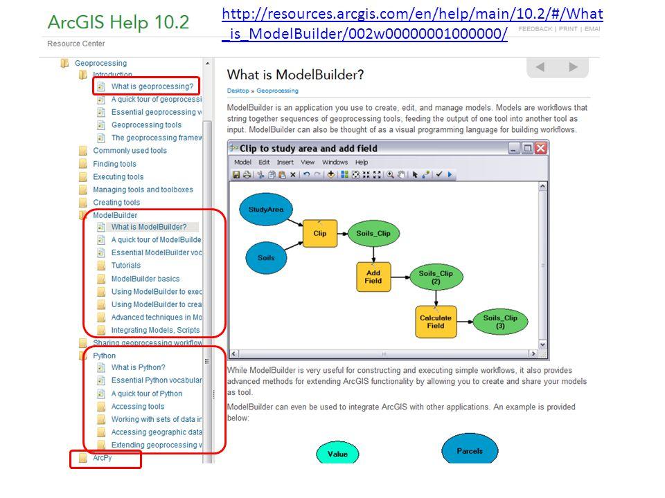 http://resources.arcgis.com/en/help/main/10.2/#/What _is_ModelBuilder/002w00000001000000/