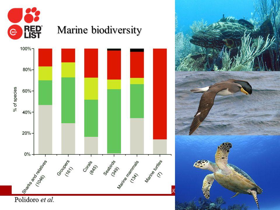IUCN (International Union for Conservation of Nature) Marine biodiversity Polidoro et al.