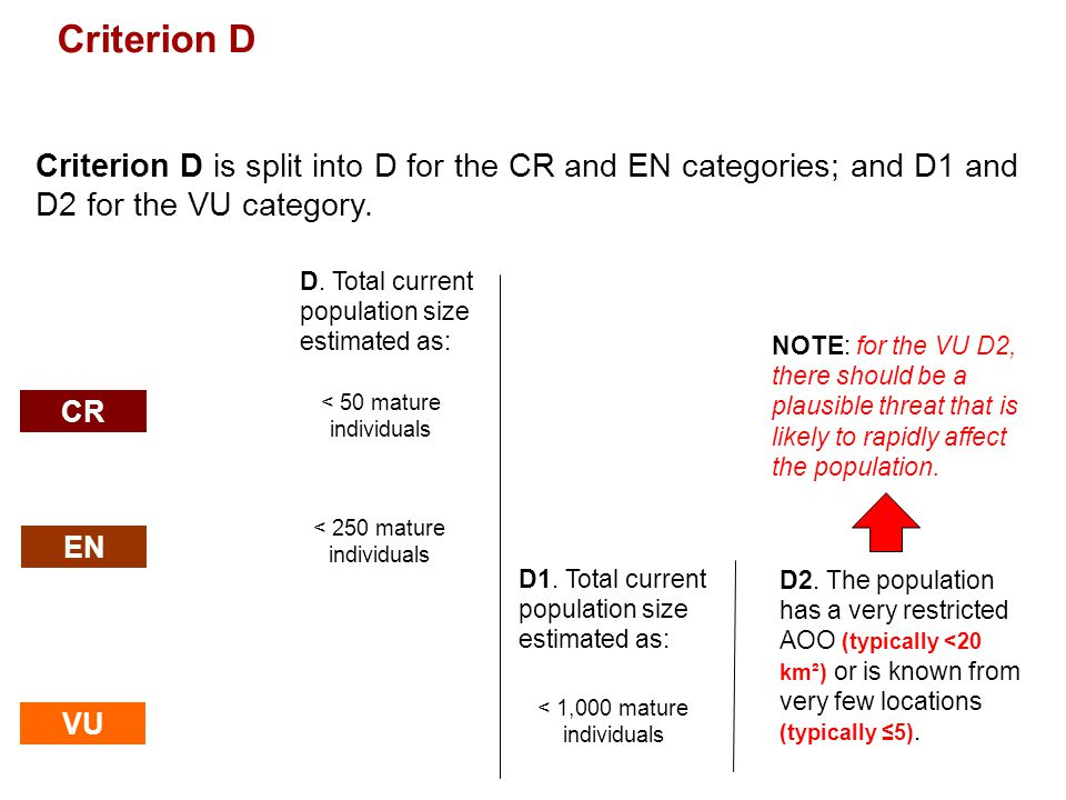 IUCN (International Union for Conservation of Nature) Criterion D Criterion D is split into D for the CR and EN categories; and D1 and D2 for the VU c