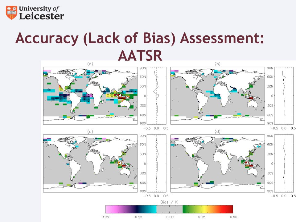 Accuracy (Lack of Bias) Assessment: AATSR