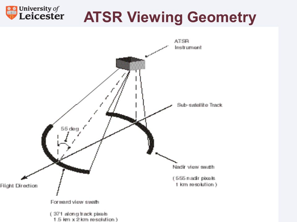 Summary of ARC improvements - 2