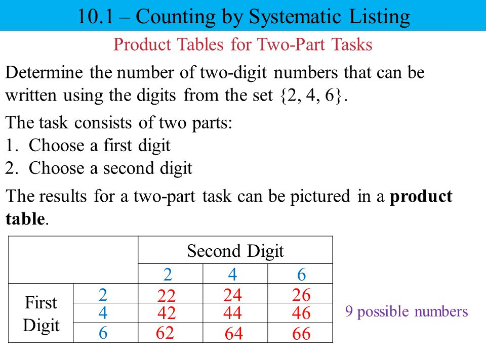10.1 – Counting by Systematic Listing Product Tables for Two-Part Tasks Determine the number of two-digit numbers that can be written using the digits