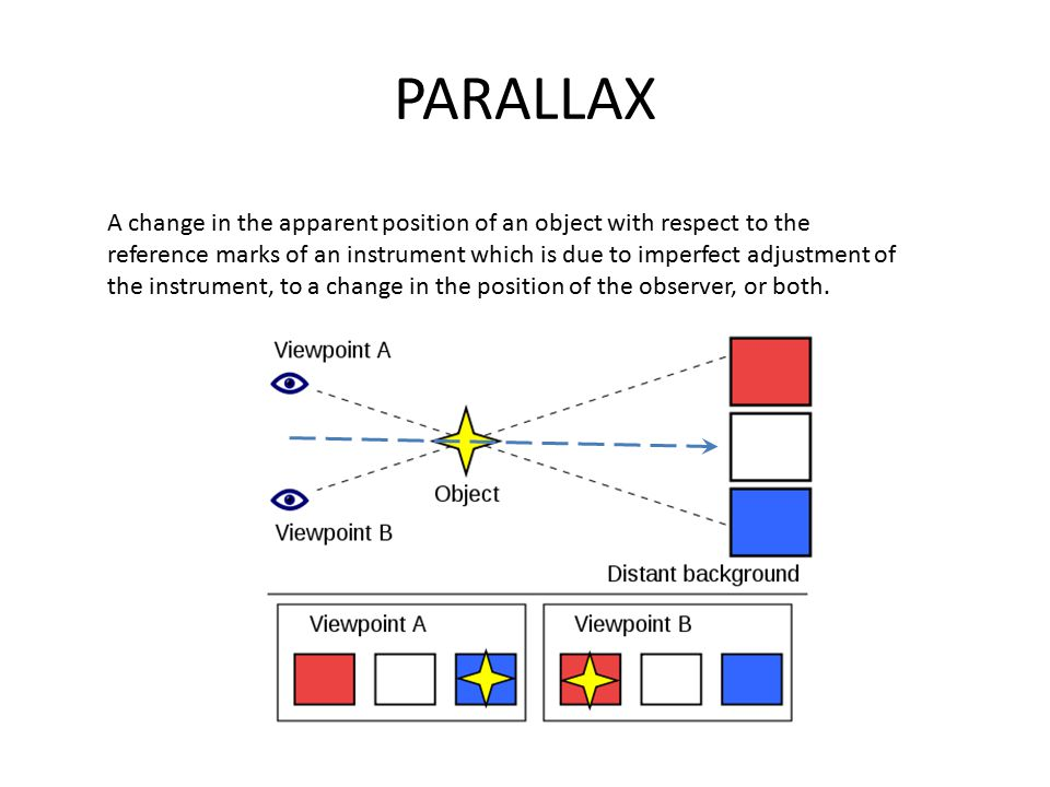 PARALLAX A change in the apparent position of an object with respect to the reference marks of an instrument which is due to imperfect adjustment of t