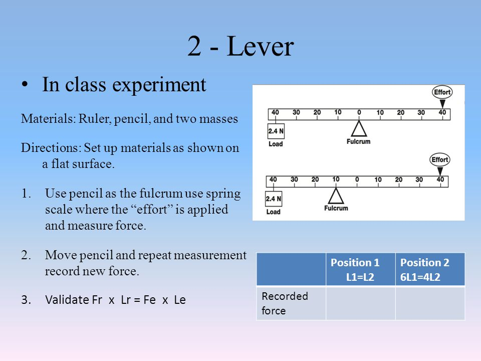 2 - Lever In class experiment Materials: Ruler, pencil, and two masses Directions: Set up materials as shown on a flat surface.