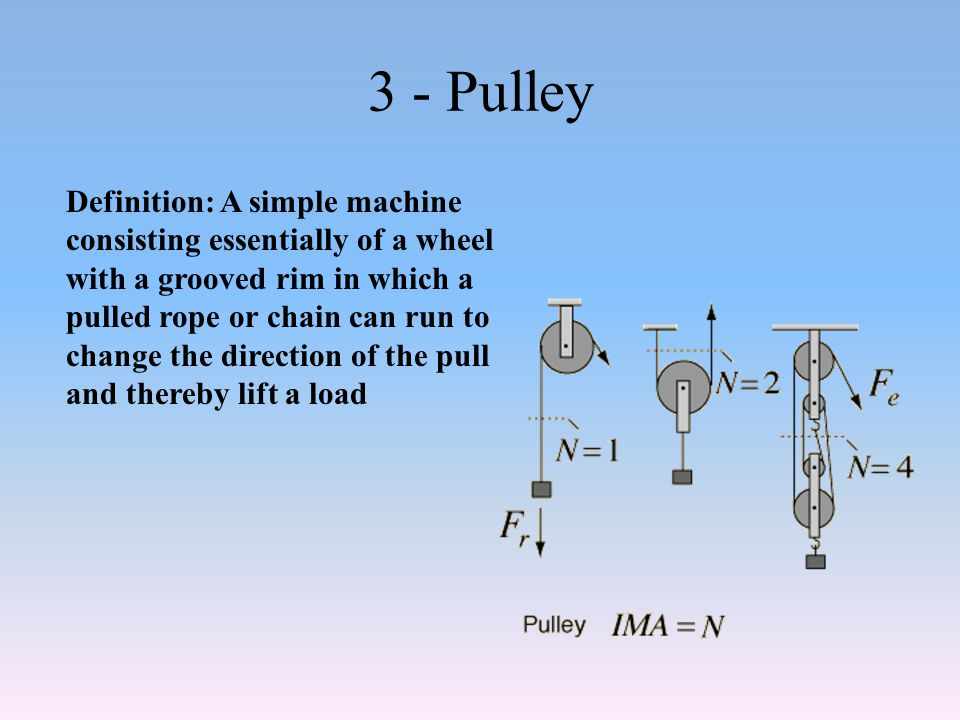 3 - Pulley Definition: A simple machine consisting essentially of a wheel with a grooved rim in which a pulled rope or chain can run to change the direction of the pull and thereby lift a load