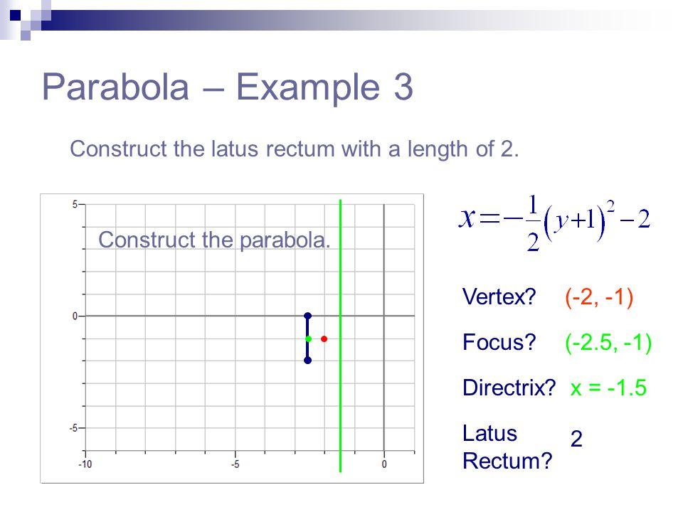 Parabola – Example 3 Construct the latus rectum with a length of 2. Vertex?(-2, -1) Focus?(-2.5, -1) Directrix?x = -1.5 Latus Rectum? 2 Construct the