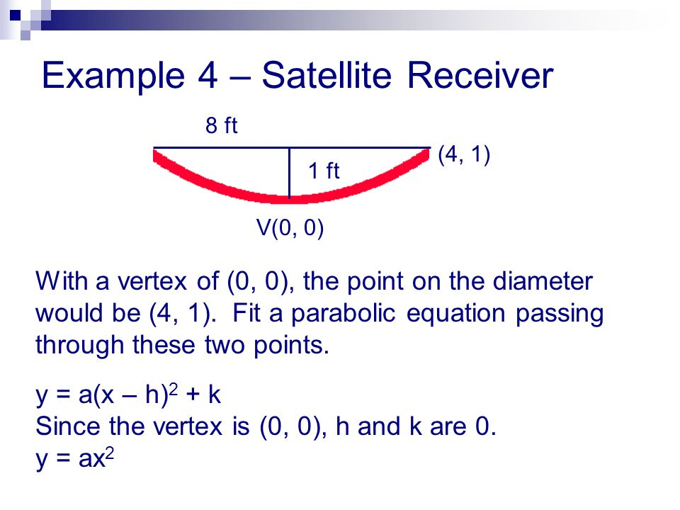 Example 4 – Satellite Receiver 8 ft 1 ft With a vertex of (0, 0), the point on the diameter would be (4, 1). Fit a parabolic equation passing through