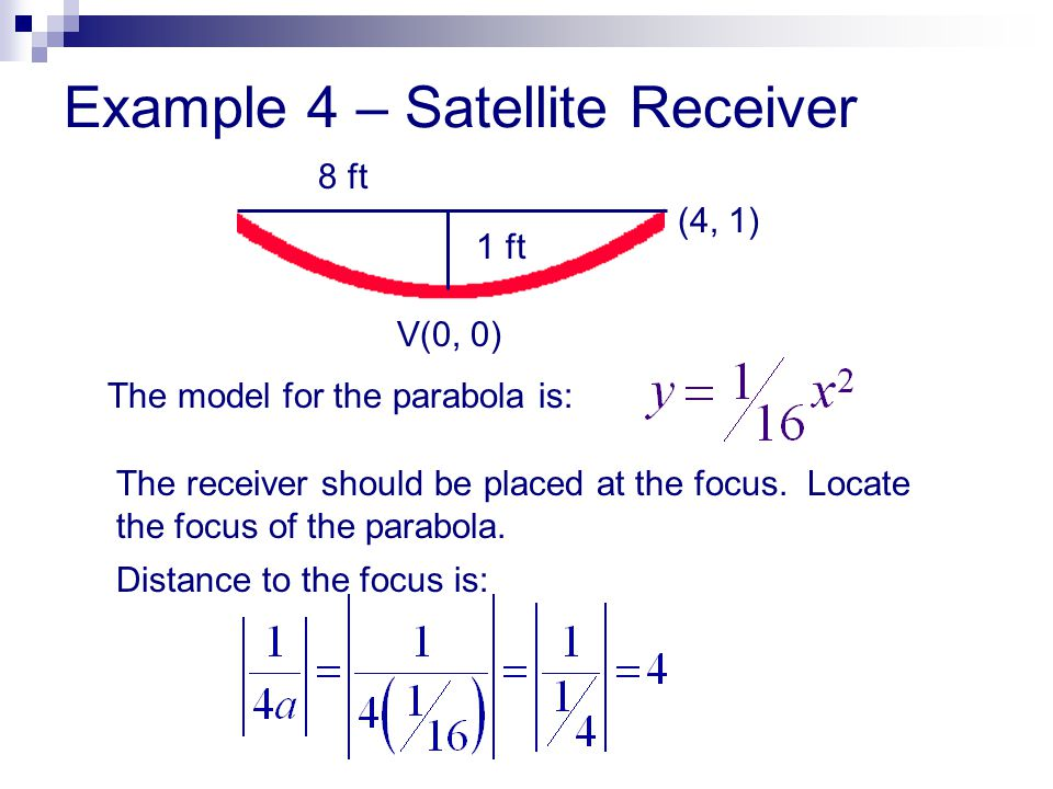 Example 4 – Satellite Receiver 8 ft 1 ft V(0, 0) (4, 1) The model for the parabola is: The receiver should be placed at the focus. Locate the focus of