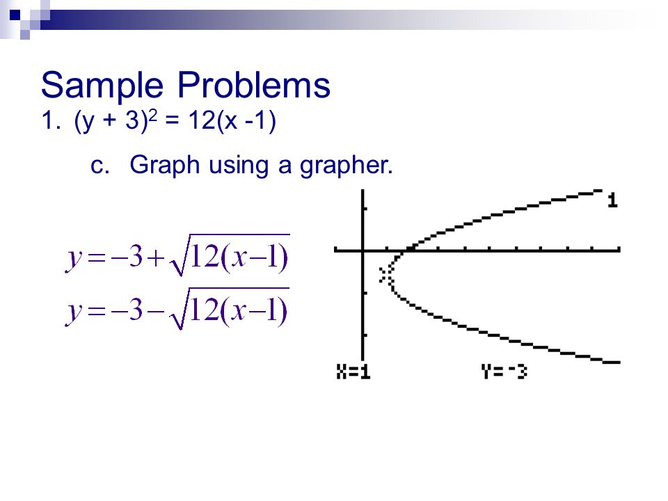 Sample Problems 1.(y + 3) 2 = 12(x -1) c.Graph using a grapher.