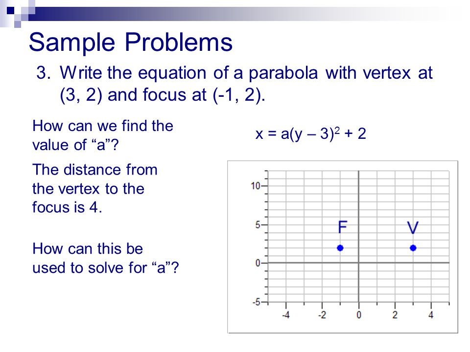 """Sample Problems 3.Write the equation of a parabola with vertex at (3, 2) and focus at (-1, 2). How can we find the value of """"a""""? x = a(y – 3) 2 + 2 Th"""