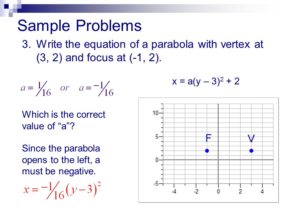 """Sample Problems 3.Write the equation of a parabola with vertex at (3, 2) and focus at (-1, 2). x = a(y – 3) 2 + 2 Which is the correct value of """"a""""? S"""
