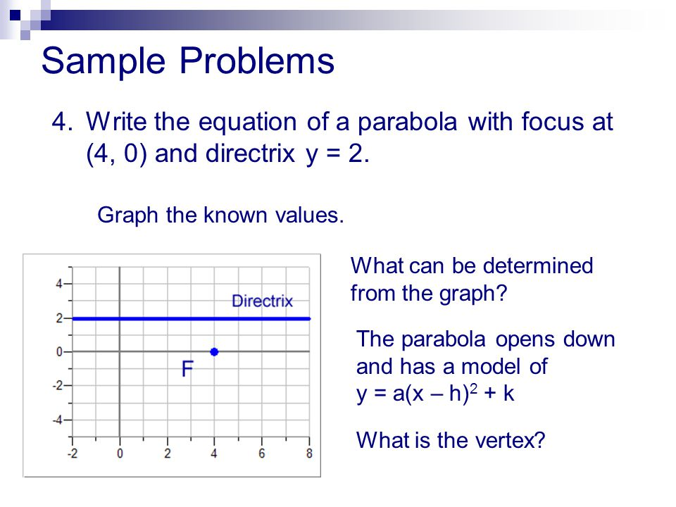 Sample Problems 4.Write the equation of a parabola with focus at (4, 0) and directrix y = 2. Graph the known values. What can be determined from the g