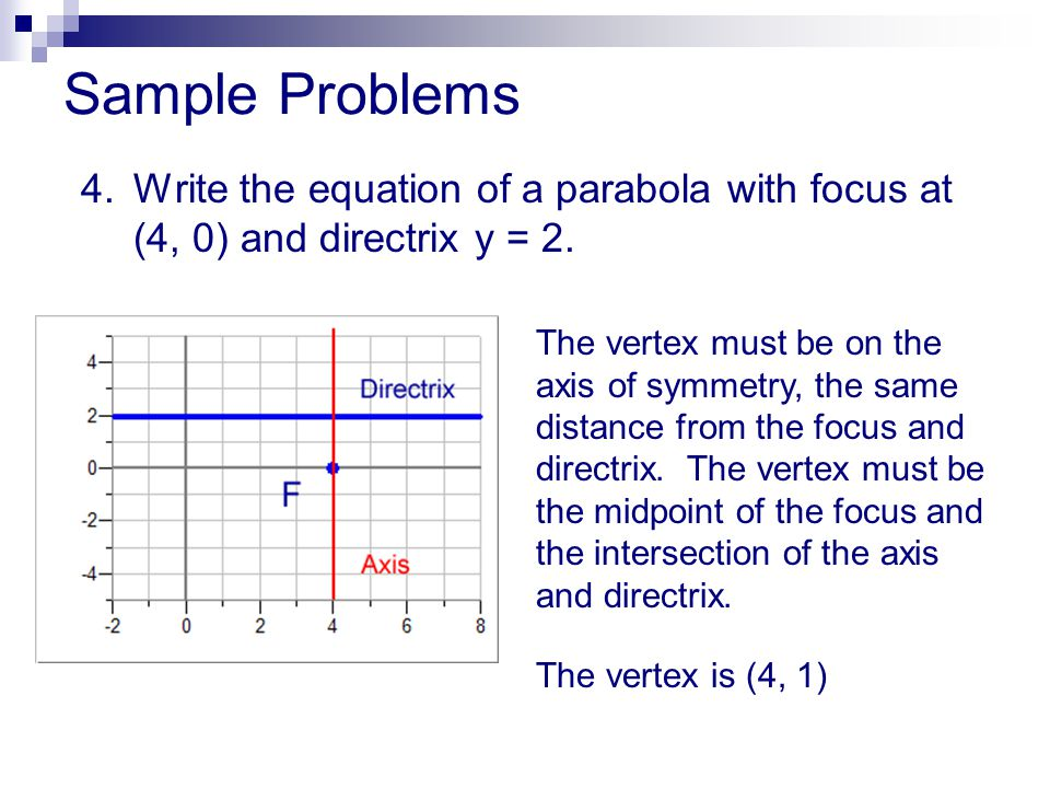 Sample Problems 4.Write the equation of a parabola with focus at (4, 0) and directrix y = 2. The vertex must be on the axis of symmetry, the same dist